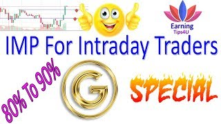 How To Read Trading Chart || For Intraday Traders In Hindi