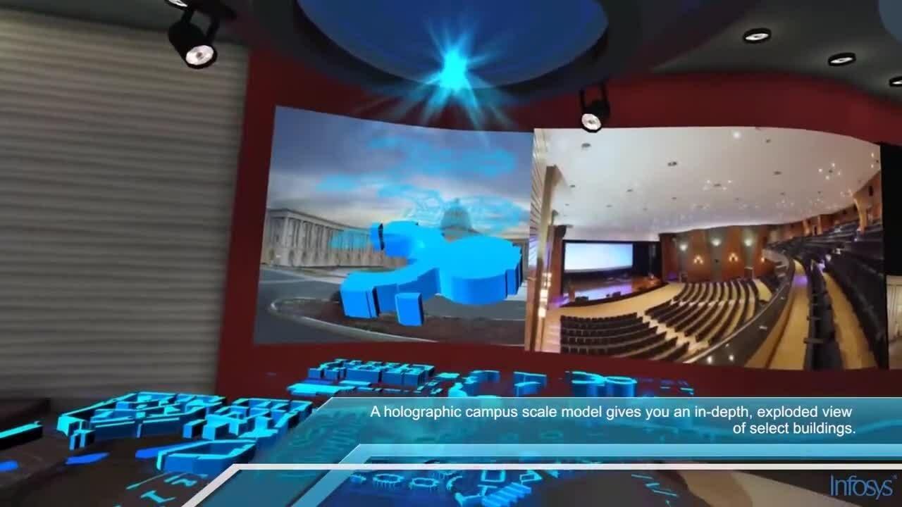 Augmented and Virtual Reality: Mysore 360 | Infosys