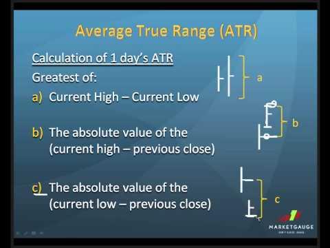 How To Calculate Average True Range (ATR)