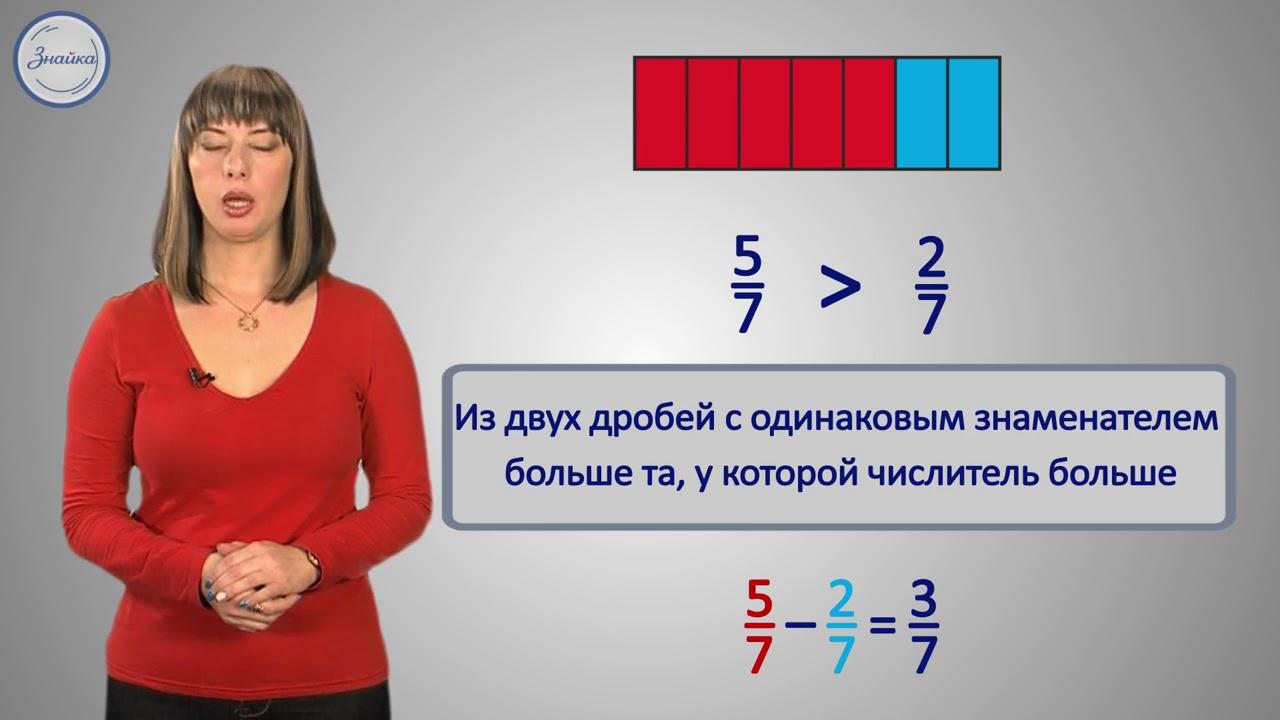Математика правила вычитания дробей