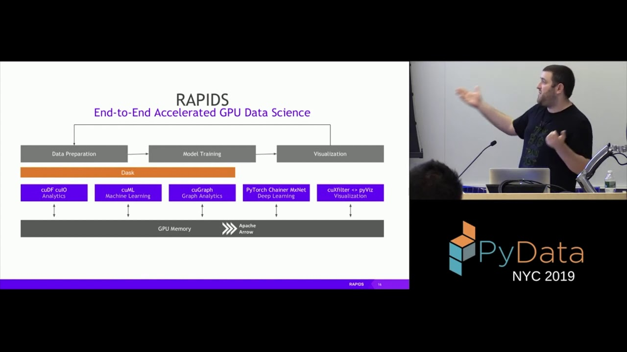 Image from High-Performance Data Science at Scale with RAPIDS, Dask, and GPUs