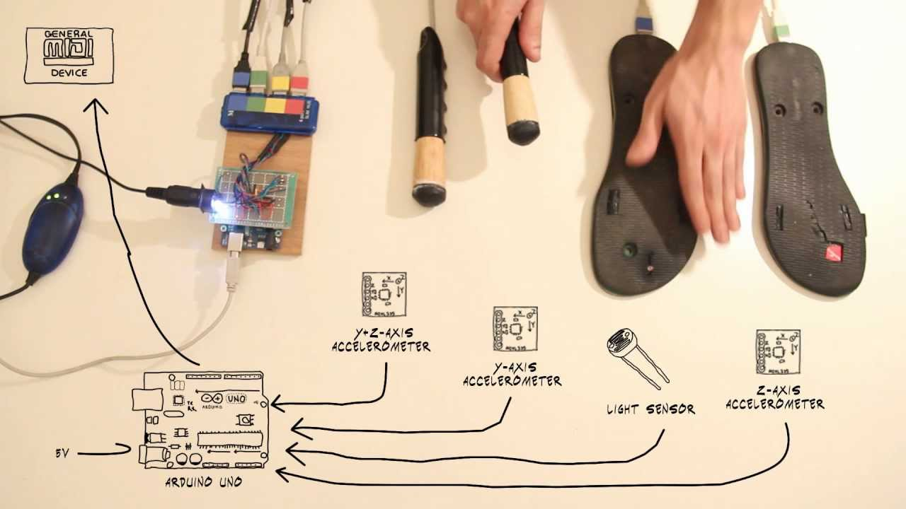 Airing Out the Beats: Totally Wicked DIY Arduino Air Drums | Gadgets