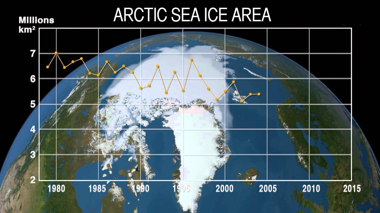 NASA | Arctic Sea Ice Reaches 2014 Minimum Extent - YouTube