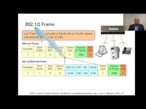 CS071 12.03 VLAN - Frames etiqueta 802.1Q