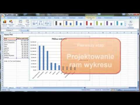 Microsoft Excel - panuj nad wykresami