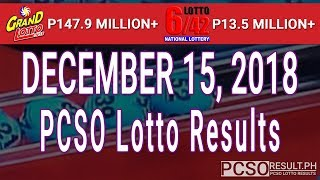PCSO Lotto Results Today December 15, 2018 (6/55, 6/42, 6D, Swertres, STL & EZ2)