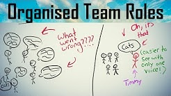 The First Step To Organizing A Team | Organized Team Roles And Comms Guide