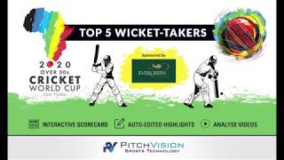 Top Wicket-Takers, Over-50s Cricket World Cup