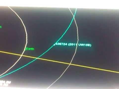Asteroid 436724 2011 UW158    Close encounter 2015