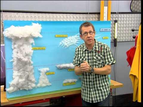 quels sont les diff rents types de nuages c 39 est pas. Black Bedroom Furniture Sets. Home Design Ideas