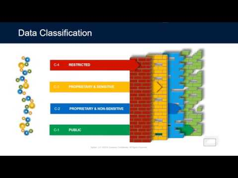 The Impact of Data Discovery and Data Classification in Cyber Security Defense