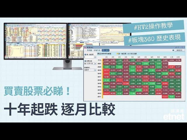 【HV2操作教學 - 板塊360 - 歷史表現】買賣股票必睇!十年起跌 逐月比較🚨