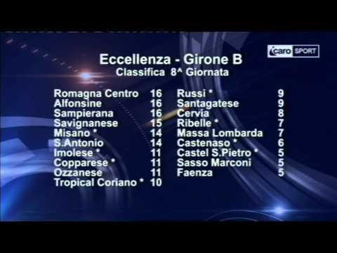 (2011-10-14) Anteprima calcio (Icaro Sport)