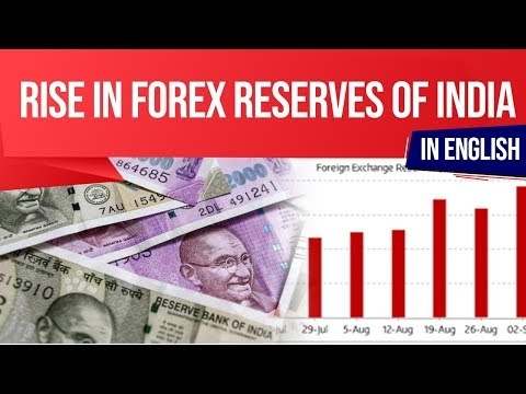 Current forex reserve of india