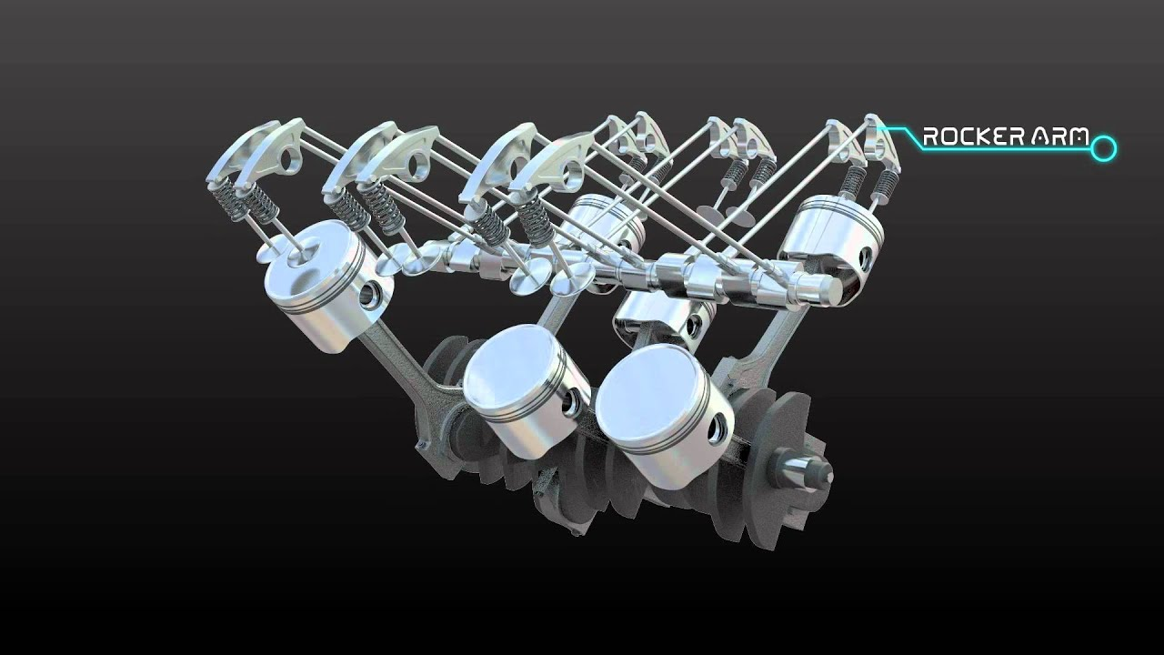 Parts that make up a car engine - 3D animation - YouTube