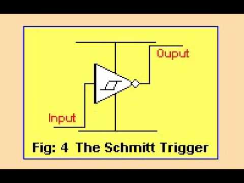 Schmitt Trigger Animation
