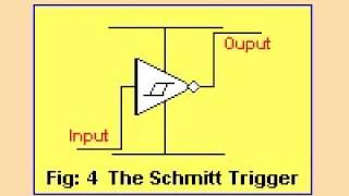 Schmitt Trigger Animation