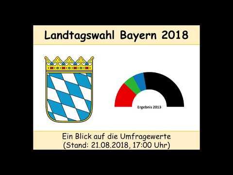 Landtagswahl Bayern 2018 - Umfragen, Stand 21.08.2018 (Markus Söder | CSU)