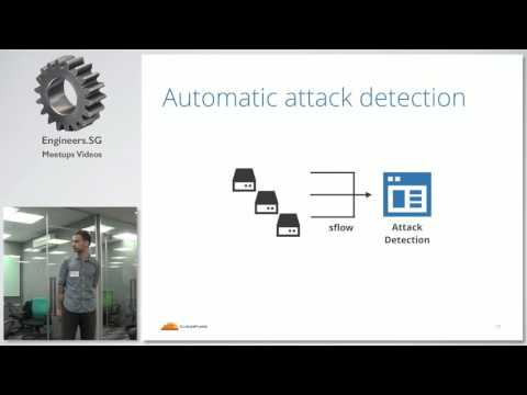 Automatic DDOS mitigation system at CloudFlare - Gophers Meetup