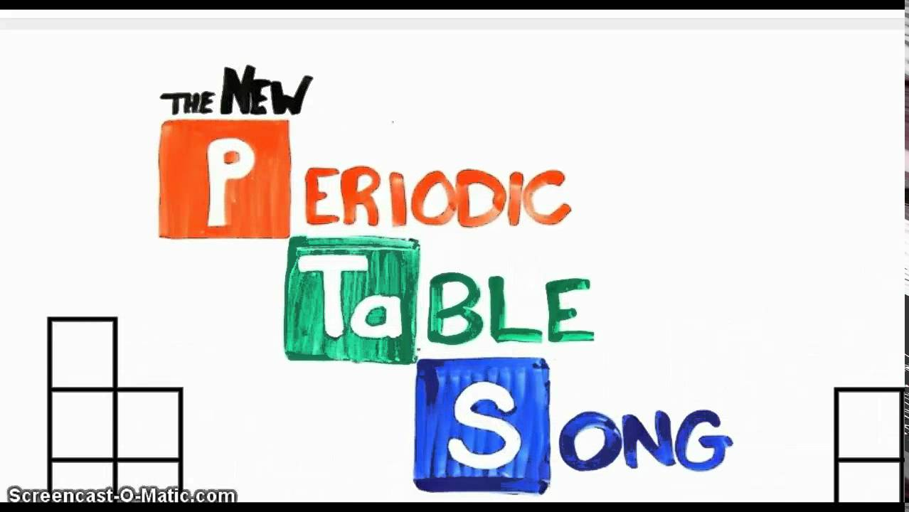 the youtube poop of the elements of the periodic table youtube the youtube poop of the - Periodic Table Yt