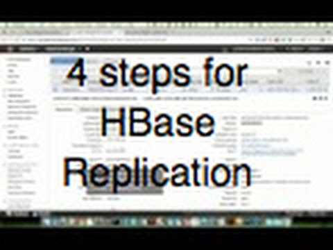 Apache HBase Replication in 4 easy steps