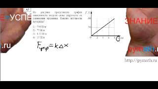 ЕГЭ по физике А3.Подготовка онлайн.Видео Репетитор.