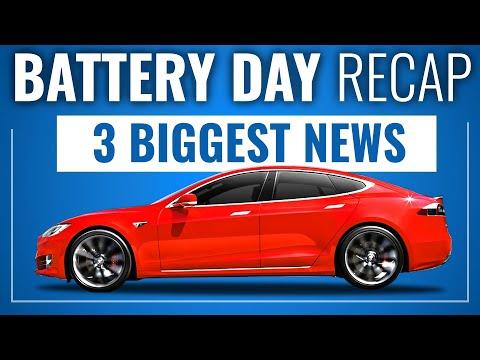 Tesla BATTERY DAY Recap & Review