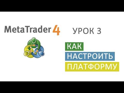 METATRADER 4 | Торговая платформа FOREX | Как настроить терминал Mt4 #3