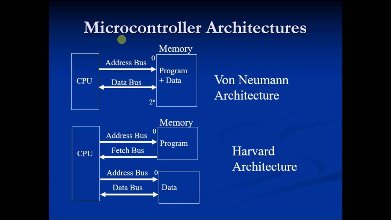 8051 Theory 4 Von Neumann Vs Harvard Architectures Youtube