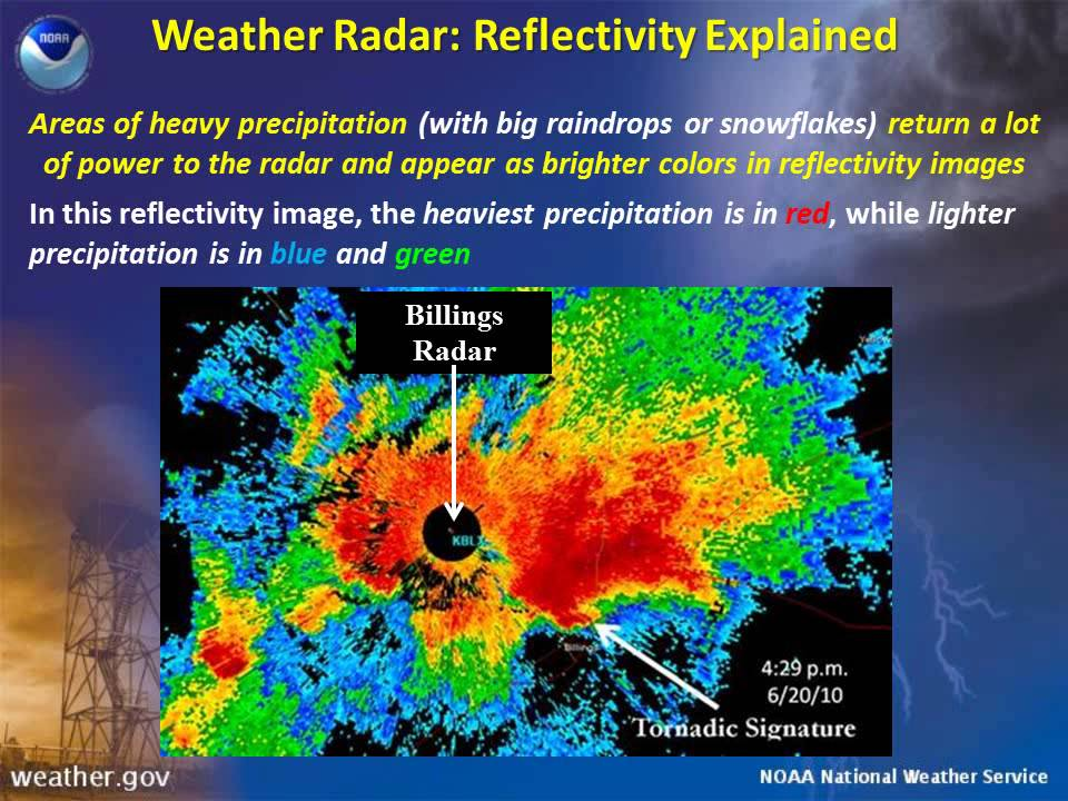 Basics of Doppler Weather Radar   Reflectivity   YouTube