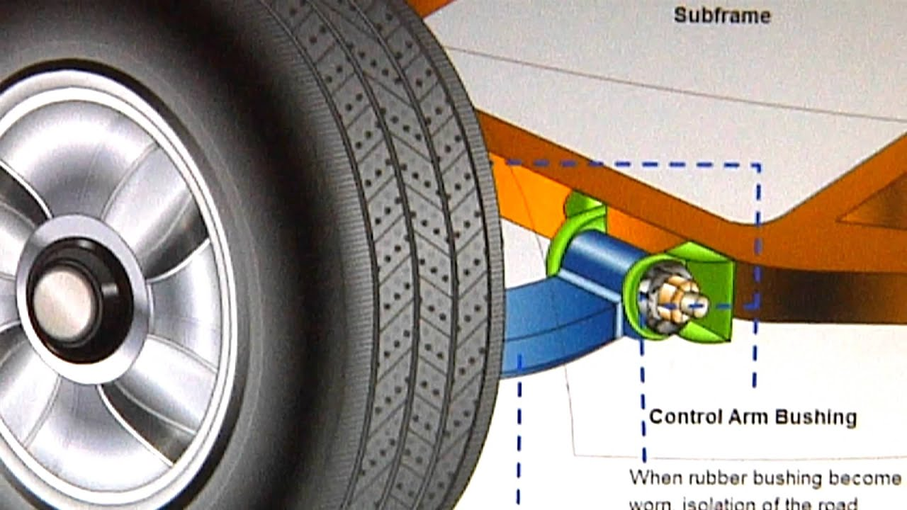 Control Arm Bushing >> Signs That a Lower Arm Bushing Needs to Be Replaced ...