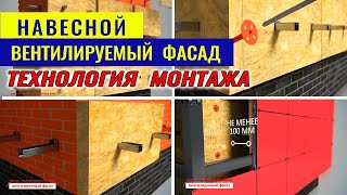 Вентилируемый фасад: монтаж подсистемы утеплителя и облицовки