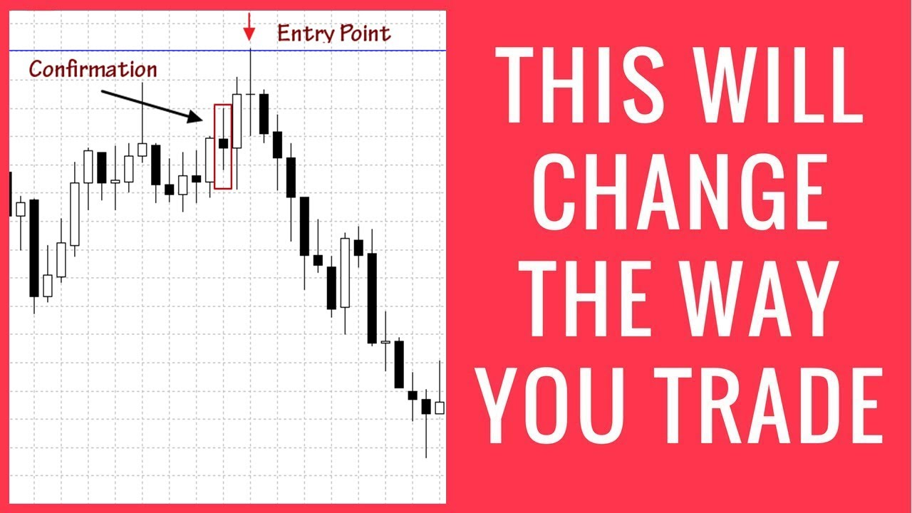 Support and Resistance Secrets: Trading Strategy That Will Change The Way You Trade