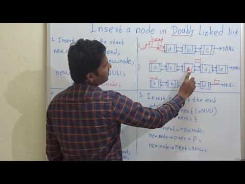Insert / add  a node in Doubly Linked List