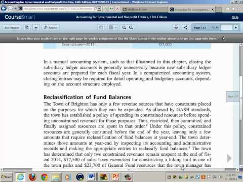 Government & Non-Profit Accounting: [Part II] Accounting for Governmental Operating Activities