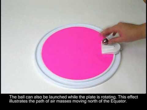 3226 - Coriolis Effect Kit