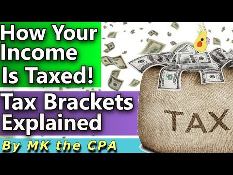 How Income Tax Affects Your Income • How Federal Income Tax Brackets Work
