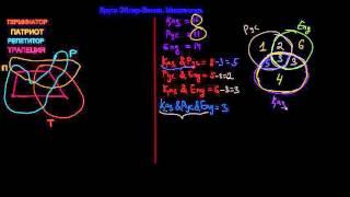 Решение задач на множества с помощью кругов Эйлер Венна
