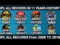 IPL All Records In 11 Year History | IPL all Records Since From 2008 to 2018 | Most Runs | Most Duck