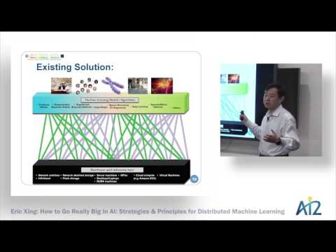 Distinguished Lecturer : Eric Xing  - Strategies & Principles for Distributed Machine Learning