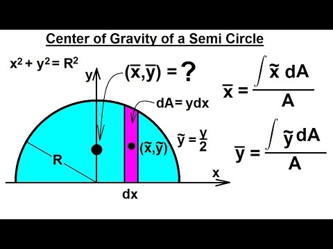 Mechanical Engineering: Centroids & Center of Gravity (6 ...