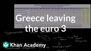How and why Greece would leave the Euro (part 3)