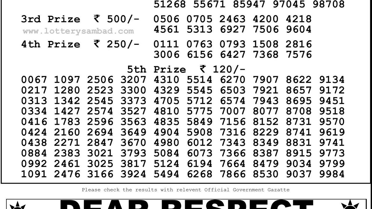 West Bengal Lottery Banga Lakshmi Teesta Result 06-08-2018