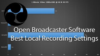 OBS Studio - Best Local Recording Settings