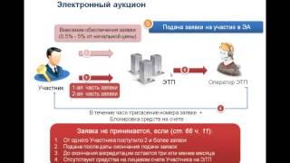 7  Электронный аукцион(, 2014-03-17T14:08:53.000Z)