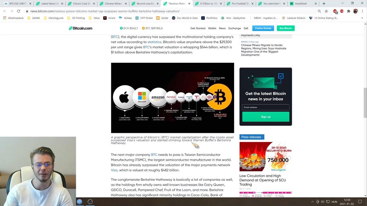 bitcoin hírek btc stratégia a turbo opciók kereskedésére