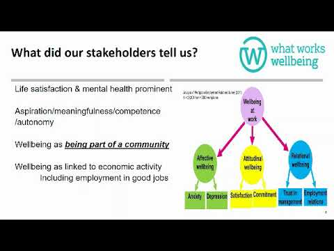Wellbeing and the Social Environment of Work