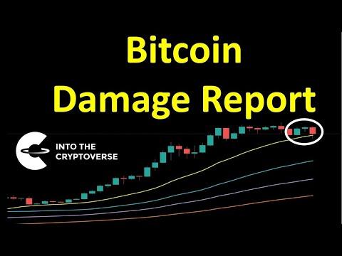Bitcoin: Comprehensive Damage Report