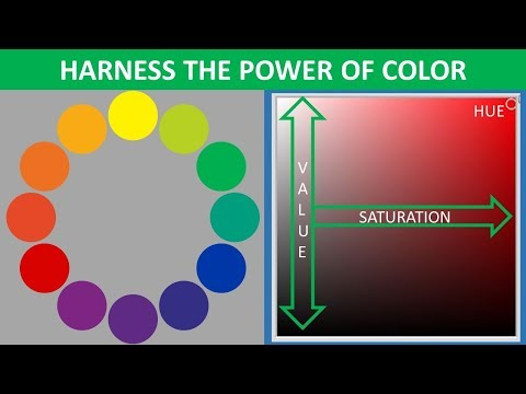 Color theory and understanding the properties of color, the hue, value and saturation
