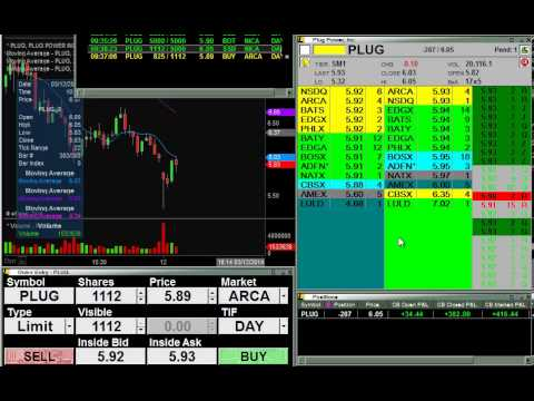 Live Day Trade – $PLUG – Over $400 in 4 Minutes